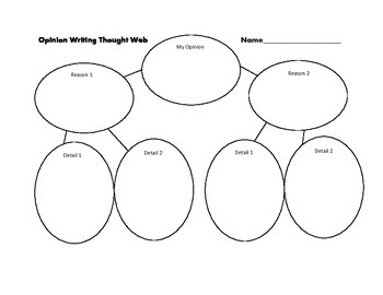 Opinion Writing Thought Web Graphic Organizer