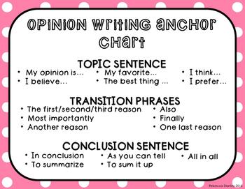 Opinion Writing Unit: Common Core Aligned
