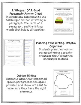 Opinion Writing: the hamburger method, supporting statements, & fact vs. opinion