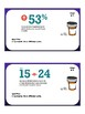 Opioid  and drug  task cards