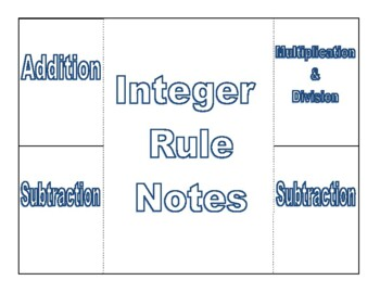 Opperations with Integers Foldable Notes