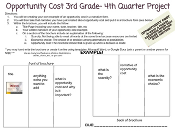 Opportunity Cost Brochure Project