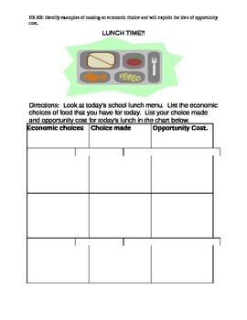 Opportunity Cost Practical Activity