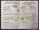 Opposite & Absolute Value - Doodle Note Brochure for Interactive Notebooks