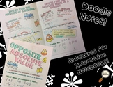 Opposite & Absolute Value - Decorated Notes Brochure for Interactive Notebooks