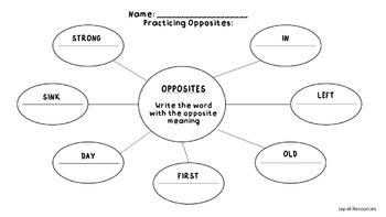Opposite Words: Synonym & Antonym Task Cards