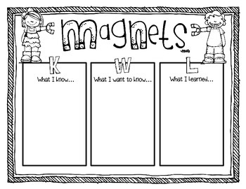 A Study of Magnets For First Graders