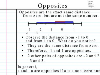 Opposites, Reciprocals, and Roots