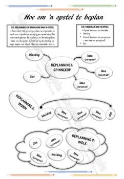 Opsteluitdaging - leer hoe om 'n opstel te skryf