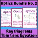 Optics Bundle No. 2: Ray Diagrams, Thin Lens Equation & Ma