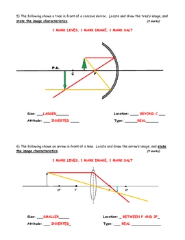Optics Test (with Answer Key)