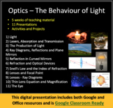 Optics Unit - The Behavior of Light - Lessons and Activities