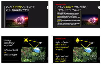 Inquiry Optics: reflection, diffusion and projection