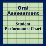 Oral Assessment Student Performance Chart