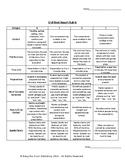 Oral Book Report Presentation Rubric - Speaking & Listening