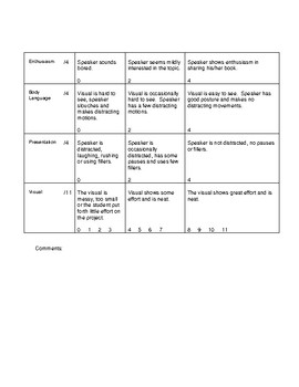 Oral Book Report with Rubric