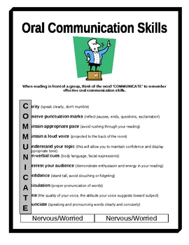 Oral Communication Skills Handout By Ellyse Winter Tpt