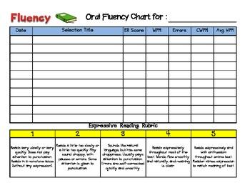 Oral Fluency Graph/Chart