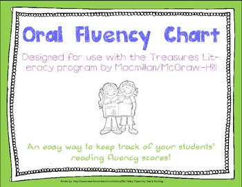 Oral Fluency Reading Chart