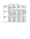 Oral French rubric (criteria in English)