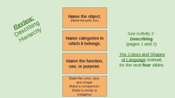 Unit 1.2 Visual Supplement to The Colors and Shapes of Language, by Neuhaus
