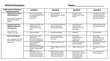 Oral Performance Rubric - generic