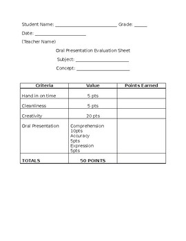 Oral Presentation Evaluation Sheet