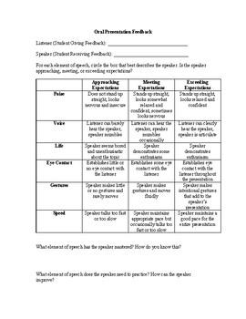 Oral Presentation Feedback