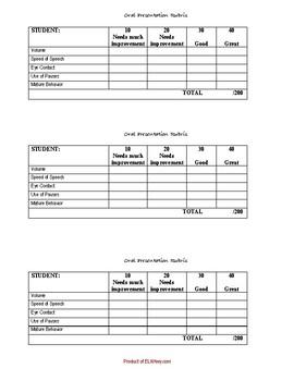 Oral Presentation Grading Rubric