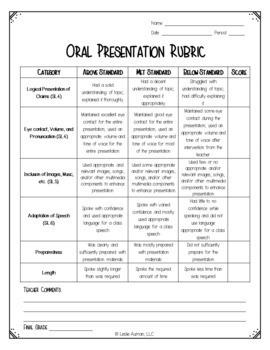 Oral Presentation Rubric | Oral Speaking Rubric | Public Speaking Rubric