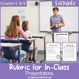 EDITABLE Oral Presentation Rubric for Middle School for Distance Learning