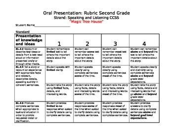 oral presentation rubric by annies place teachers pay