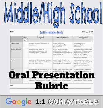 Middle/High School Oral Presentation Rubric | Google Ready Resource