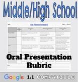 Middle/High School Oral Presentation Rubric | Google Ready
