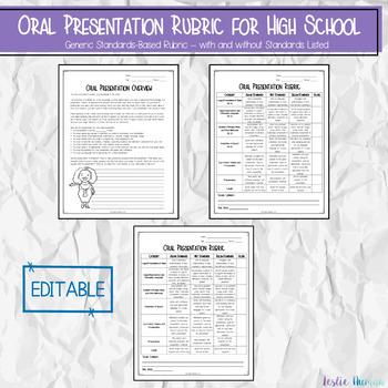 Oral Presentation Rubric for High School
