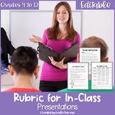 EDITABLE Oral Presentation Rubric for High School