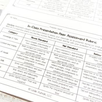 Oral Presentation Rubric for Upper Elementary
