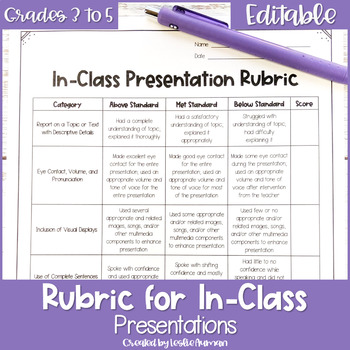 Editable Oral Presentation Rubric For Upper Elementary For Distance Learning