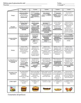 Oral Presentation Rubric for Spanish. 2 rubrics. Written i