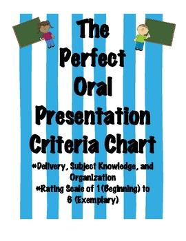 Oral Presentation Rubric/Criteria Chart