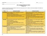 Oral Proficiency Holistic Rubric (for ELLs) 9-12 grade