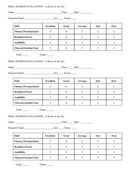 Oral Reading Evaluation - General Use