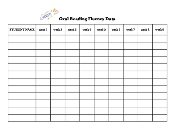 Oral Reading Fluency Data Chart