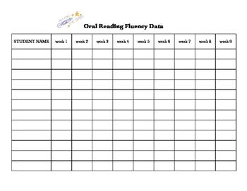 Oral Reading Fluency Data Chart