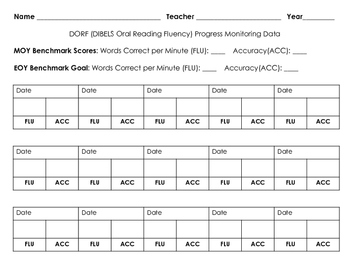 Oral Reading Fluency Progress Monitoring