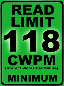 Oral Reading Fluency READ LIMIT 4th Grade Sign