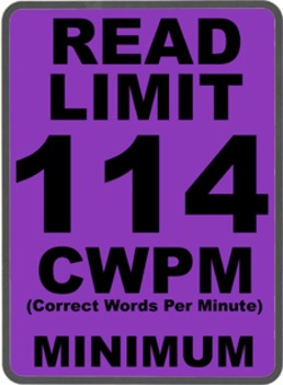 Oral Reading Fluency READ LIMIT 4th Grade Sign COMMON CORE