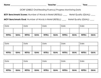 Oral Reading Fluency Retell Progress Monitoring