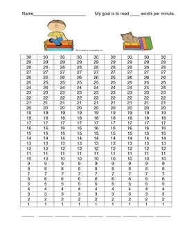 Oral Reading Fluency Student Self-Progress Monitoring Charts