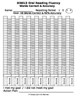 Versatile image pertaining to reading fluency chart printable